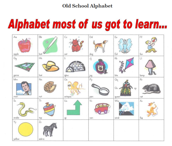 Old School Alphabet